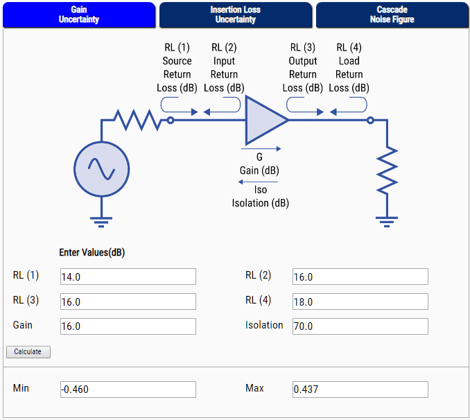 RF Onllne & Mobile Calculators